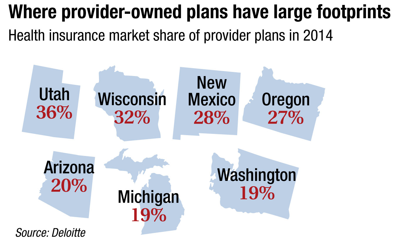 Where provider-owned health plans have large footprints