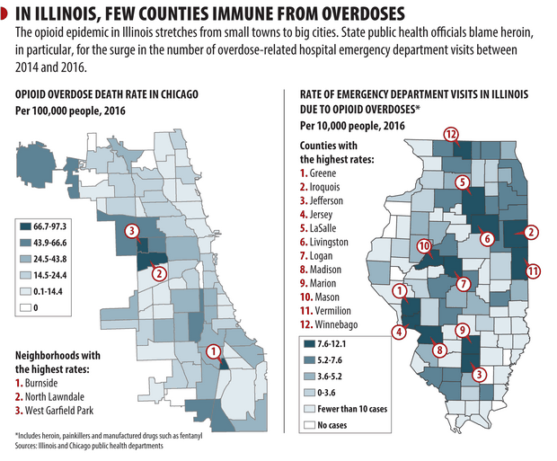 Illinois-opioid-overdoes
