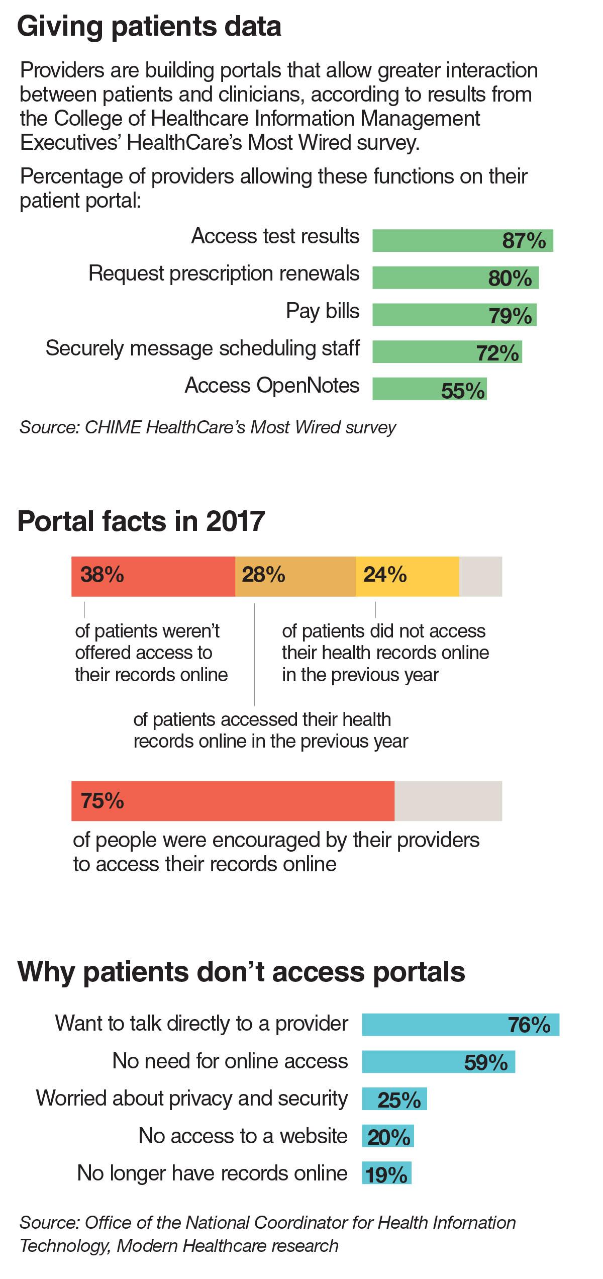 via christi patient portal