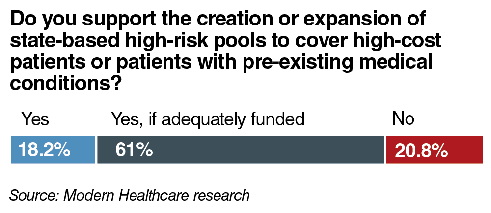 High anxiety: Healthcare execs want coverage continuity