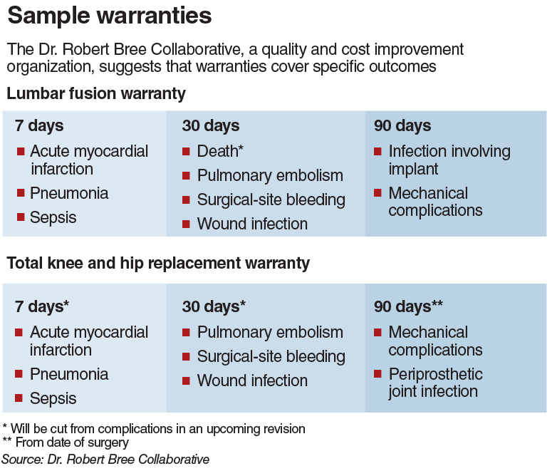 sample-warranties